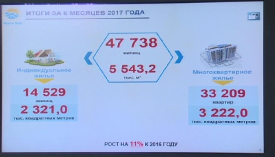 Тимур Сулейменов озвучил темпы роста инфляции иВВП